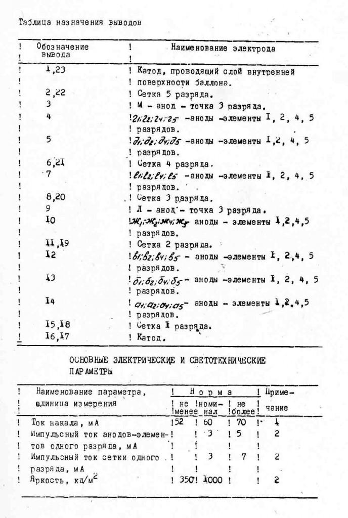 IVL2-7_5-VFD(2)